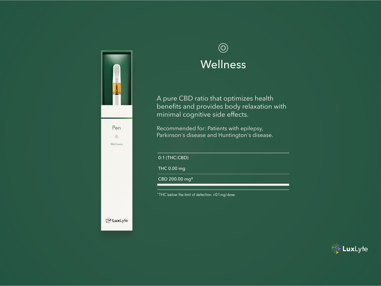 Luxlyte Wellness Pen 0:1